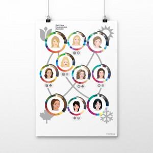 Jahreszeiten Farben Poster