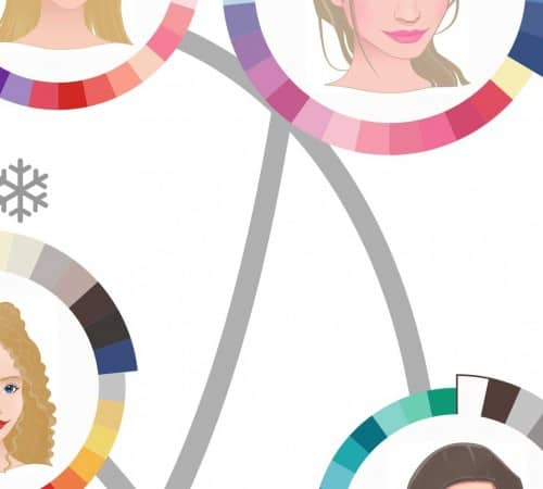 Detail vom Jahreszeiten-Farben als Poster