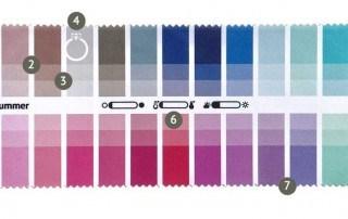 Detail des Stoff-Farbpasses