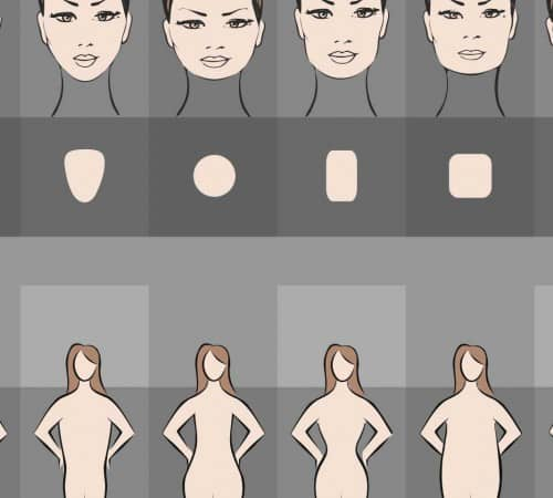 Poster mit Gesichtsformen und Körperformen nah