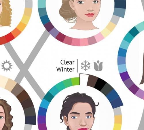 Farben für 12 Farbtypen als Poster in Nahansicht